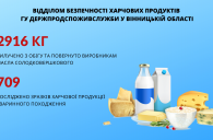 На Вінниччині протягом минулого року фахівці Держпродспоживслужби вилучили з обігу 2916 кг масла солодковершкового